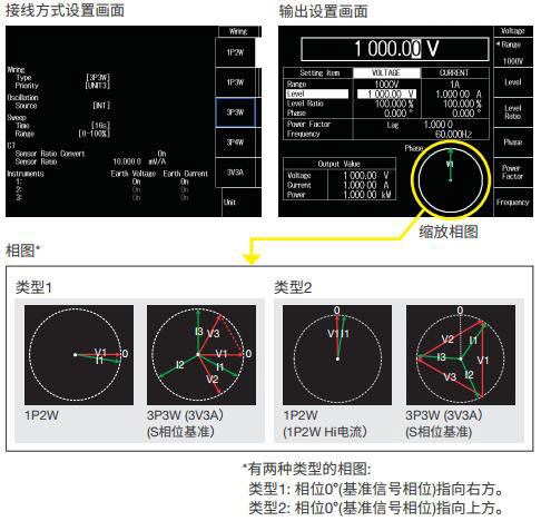 CN Product LS3300 5