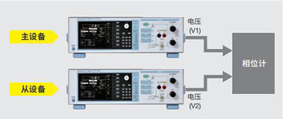 CN Product LS3300 8