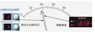 CN 2560A Deviation