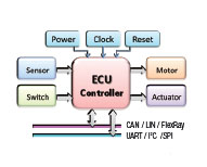 Electronic Control Unit