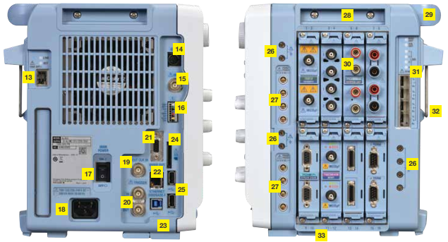 DL950 ScopeCorder Side Panel Interface | Yokogawa Test&Measurement