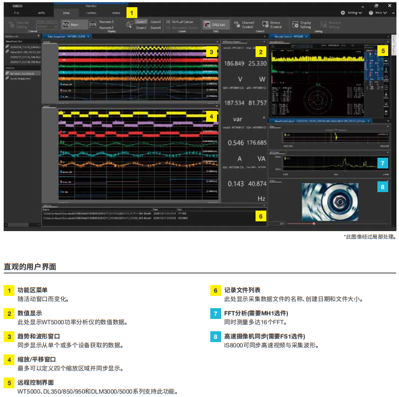 IS8000 Integrated Software Interface | Yokogawa Test&Measurement
