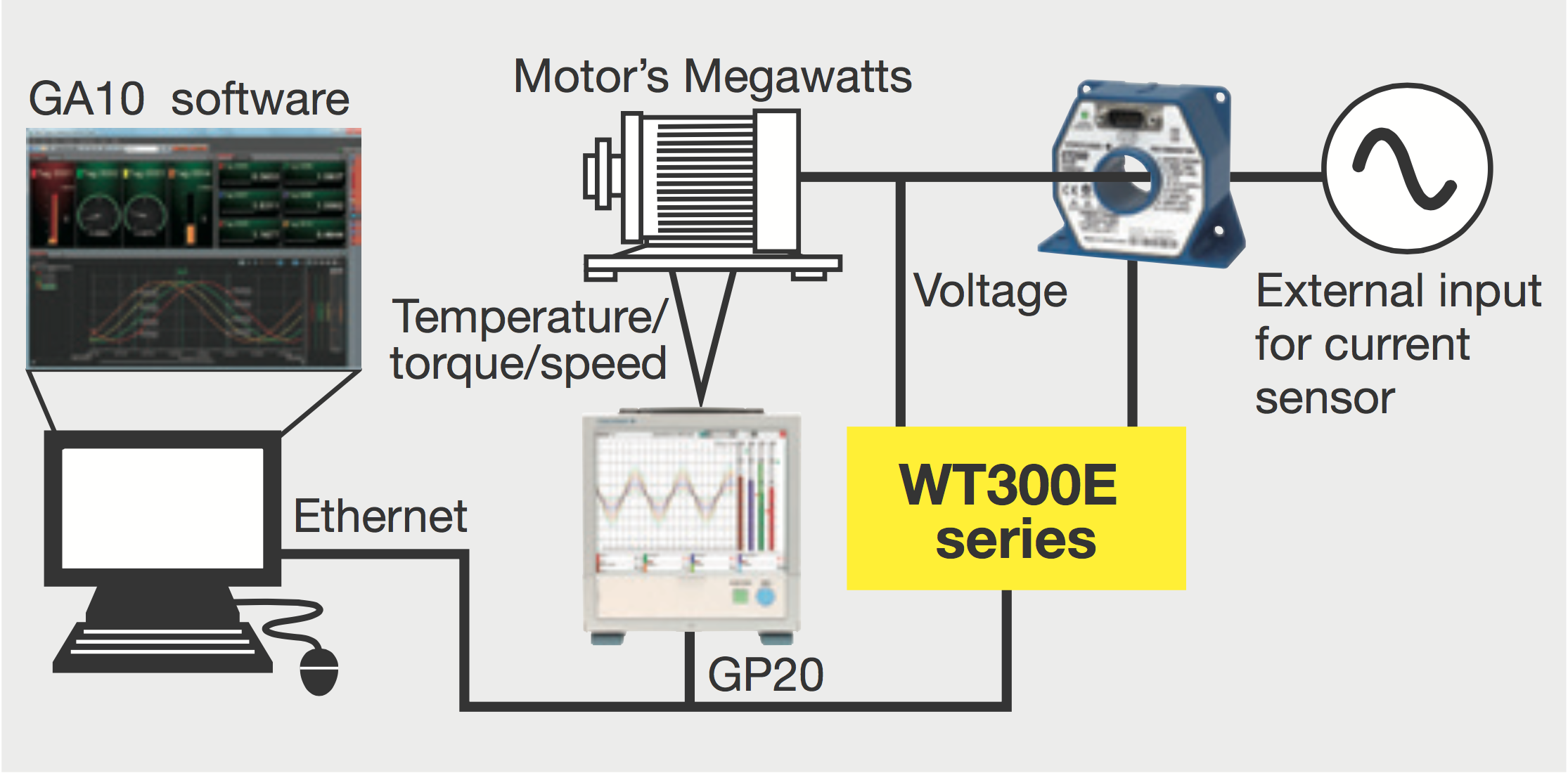 Wt300e Economy Yokogawa Test Measurement Corporation Auto Transformer Wiring Diagram On 1000v Motor 13 Durantion Testing 1