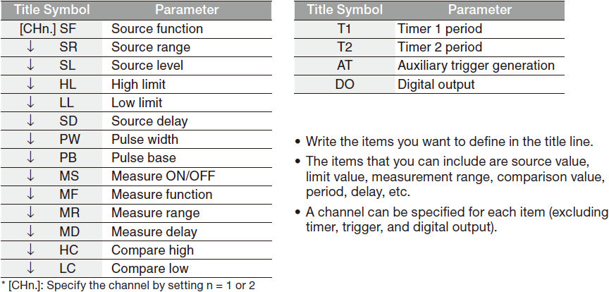 Control parameters that can be included in a sweep program