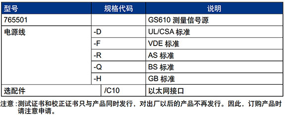 CN Product GS610 Selection Guide