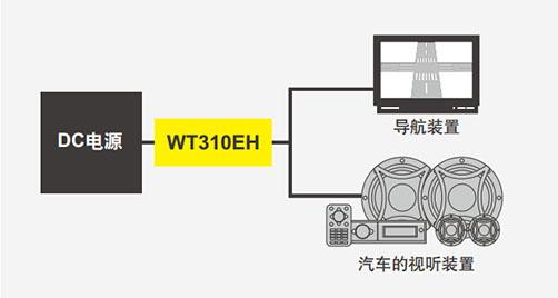 CN Product WT300E 9 1