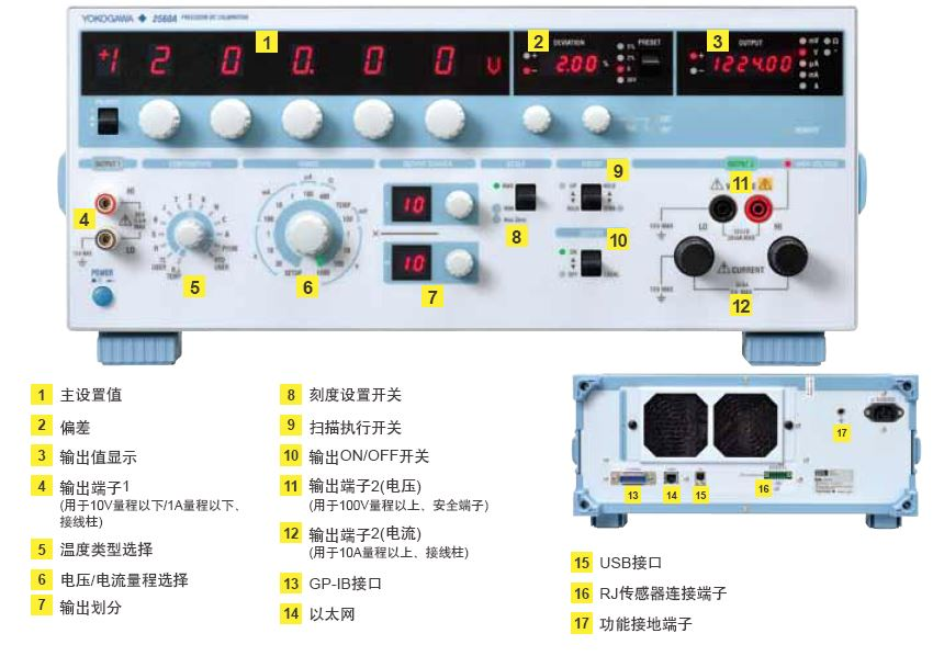 CN 2560A Interface