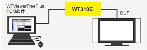 CN Product WT300E 7 2