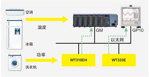 CN Product WT300E 4 1