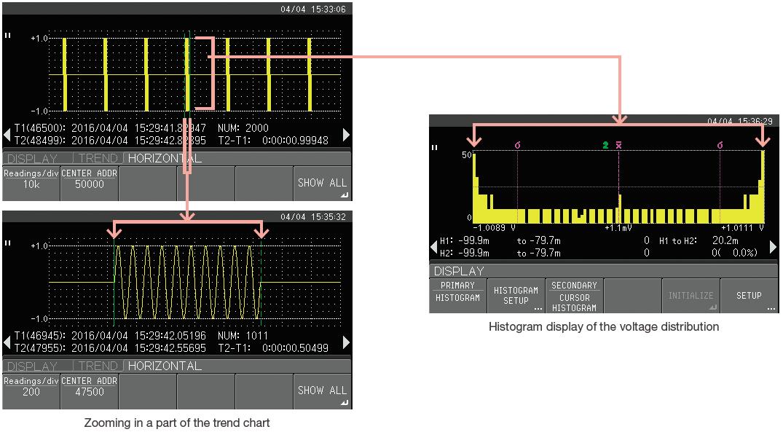 DM7560 In Depth Analysi
