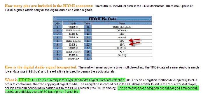 Does HDMI use I2C? | Yokogawa Test & Measurement Corporation