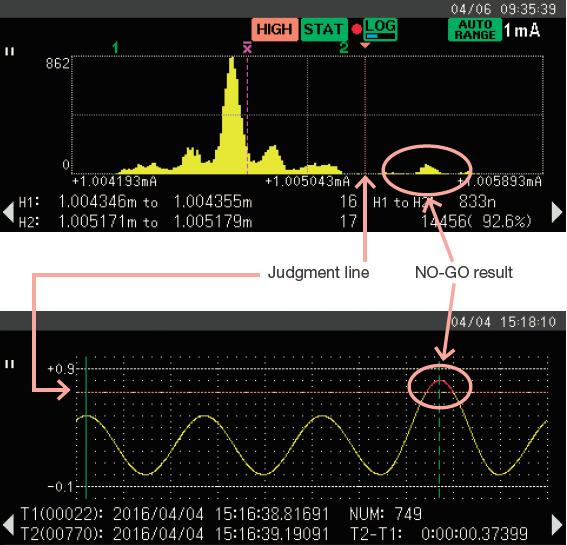 DM7560 Judgement Result Analysi