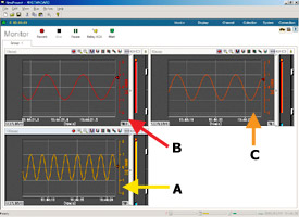Monitor Window Using Yokogawa's Proprietary PC Software