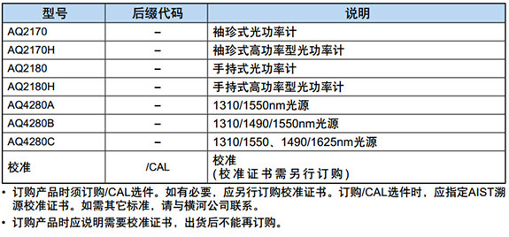 CN Product AQ270 AQ4280 AQ2180 Selection Guide