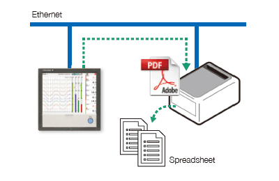 Print spreadsheets (PDF) directly