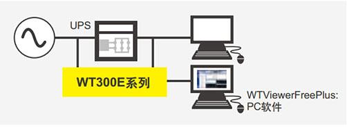 CN Product WT300E 11 1
