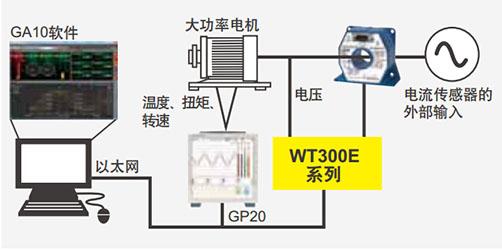 CN Product WT300E 10 1
