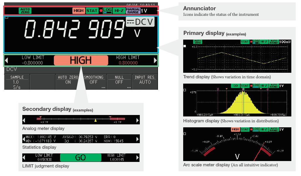 DM7560 4.3 Display