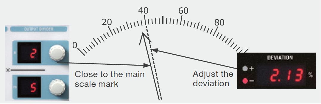 2560A Calibrating Testing Analog
