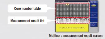 multicore loss test