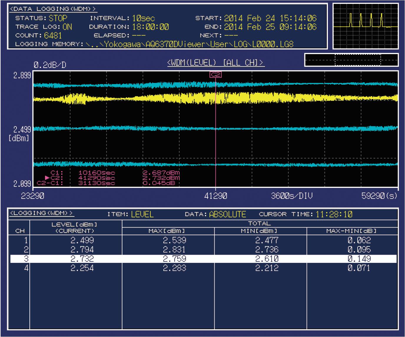 AQ6374 Data Logging Function