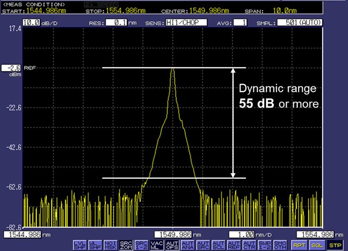 AQ6376 High Dynamic Range 1