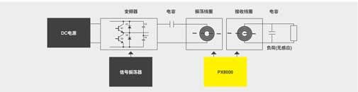 CN APP PX8000 Wireles 2