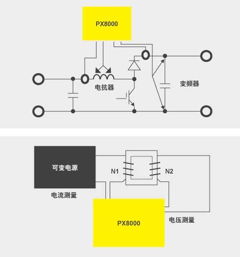 CN APP Px8000 Reactor 2