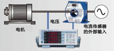 CN Current Sensor Input