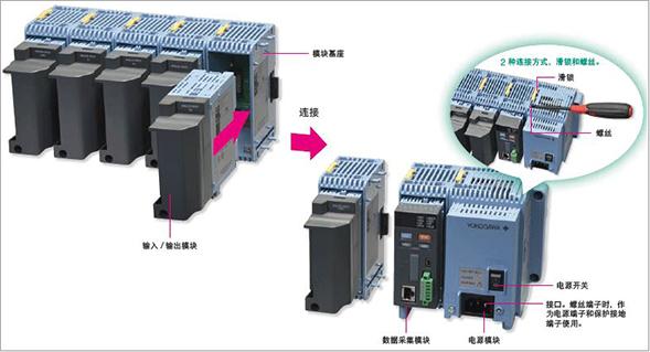 横河电机GM10数据采集系统