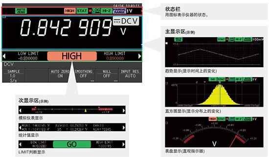 CN Product DM7560 1