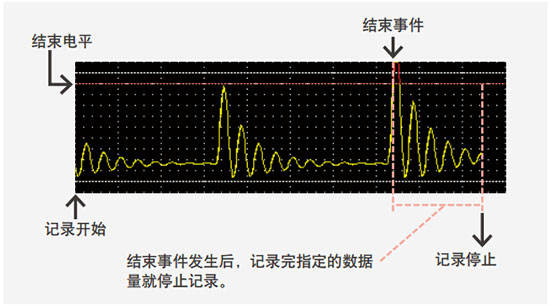 CN Product DM7560 3