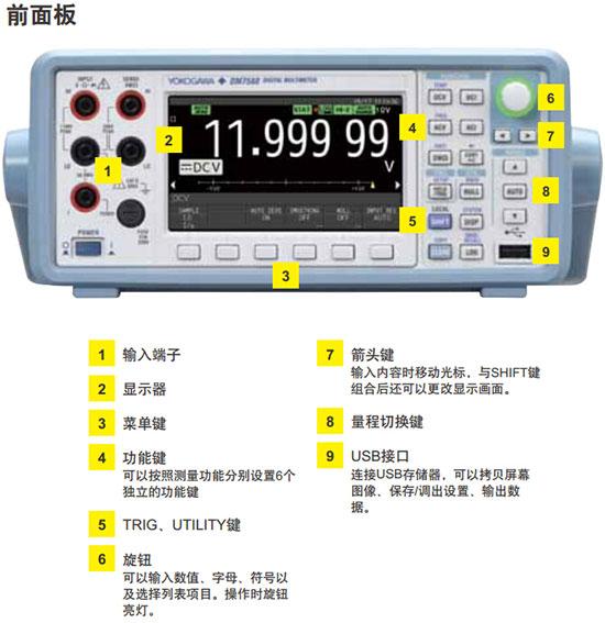 CN Product DM7560 5