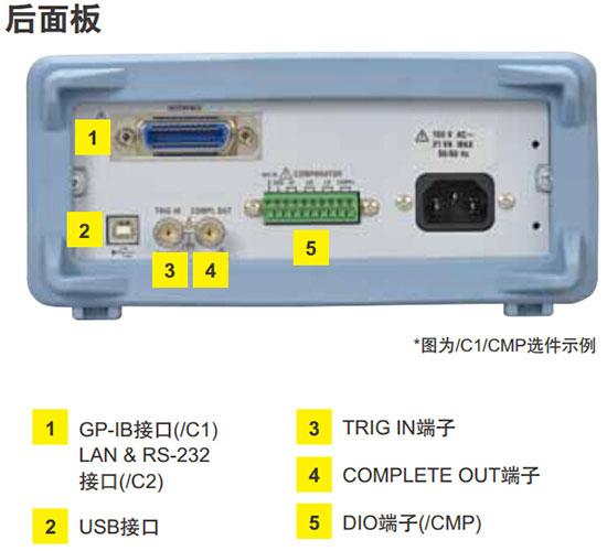 CN Product DM7560 6