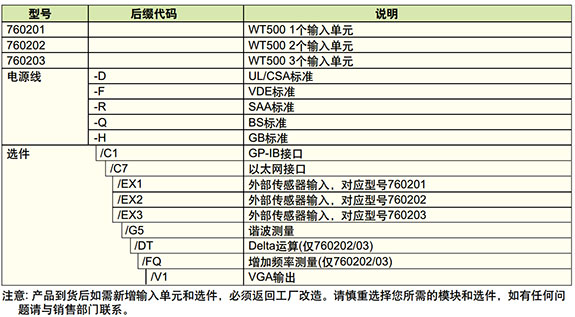 CN WT500 SelectionGuide