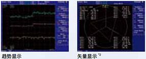 CN Product WT3000E 8