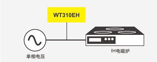 CN Product WT300E 8 1