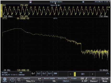DL350 FFT Analysi
