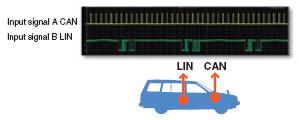 DLM2000 Trigger Function 4