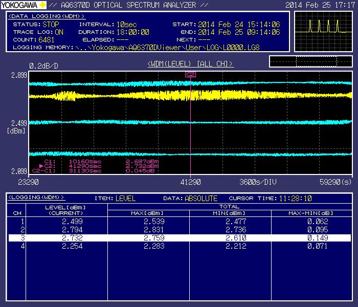 AQ6370D 8