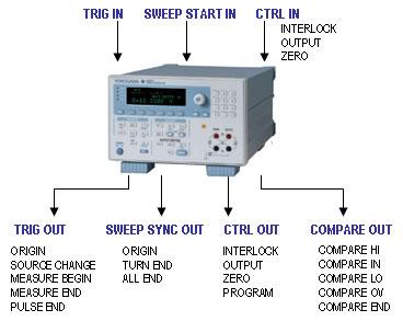 Tm Gs610 10